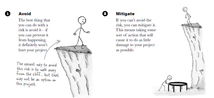 avoid_mitigate