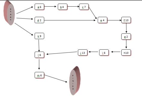 anayansi gamboa AON network