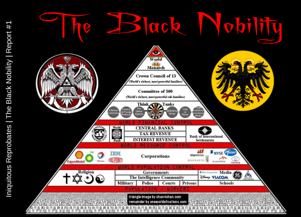 The Black Nobility
